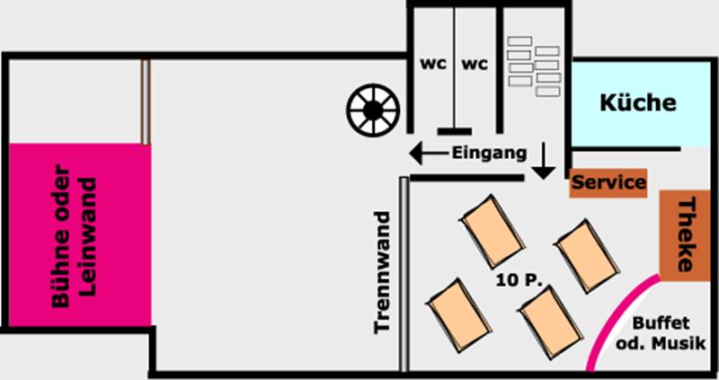 Gasthaus-Stern_Stuhlplan_Kleine-Saalstube1